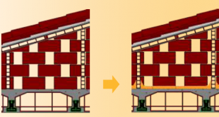 Aislamiento de poliuretano entre tabiques palomeros