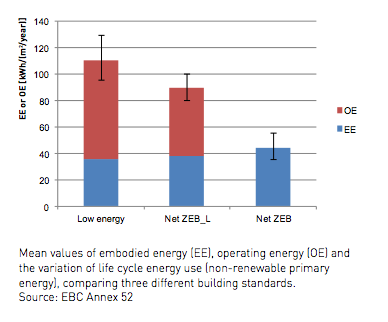 EPC report - graphic