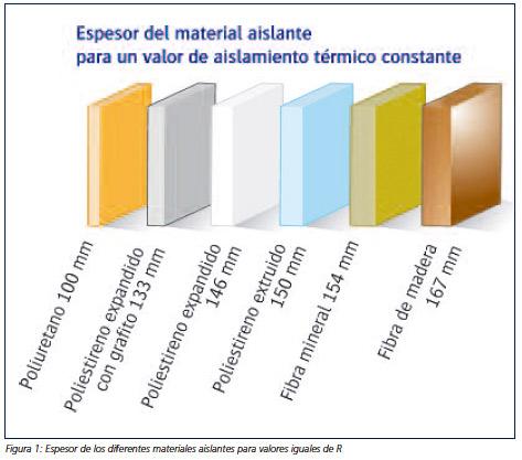 Espesor-comparado-del-poliuretano