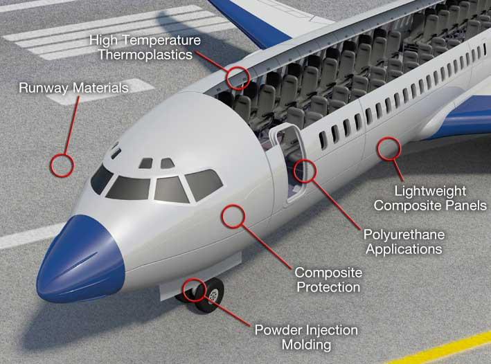 Poliuretano resistente al impacto y al fuego empleado en industria aeronautica La industria aeroespacial apuesta por el Poliuretano por su resistencia al impacto y al fuego, y su capacidad reciclable