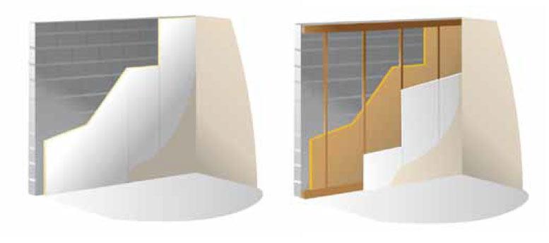 Serie-'ACV-y-DAPs-de-Poliuretano'--Figura-22--Te?cnica-de-instalacio?n-para-PU-y-EPS-(izquierda)-y-lana-de-vidrio-y-lana-de-roca-(derecha)