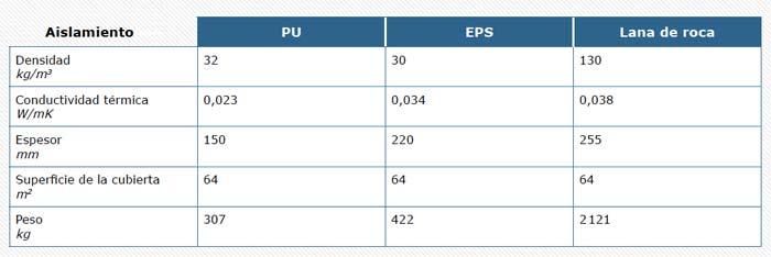 Serie-'ACV-y-DAPs-de-Poliuretano'--caso-de-exito-3
