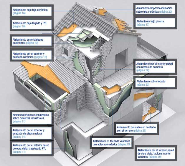 Aislamiento-termico-y-acustico-de-edificios_aplicaciones_IPUR