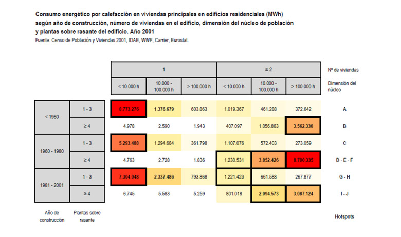 CONSUMO-ENERGETICO-POR-VIVIENDAS-IPUR