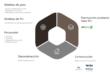 El proyecto LIFE REPOLYUSE busca aumentar la reutilización de los residuos de poliuretano