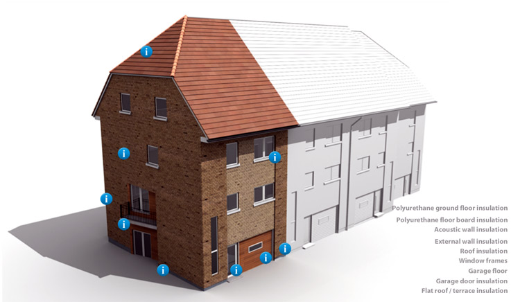 Proyectos de casas pasivas bajo estándares europeos