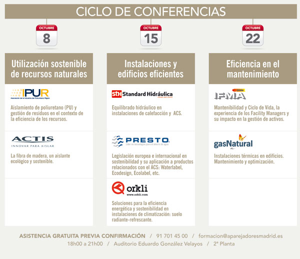 Ciclo-conferencias