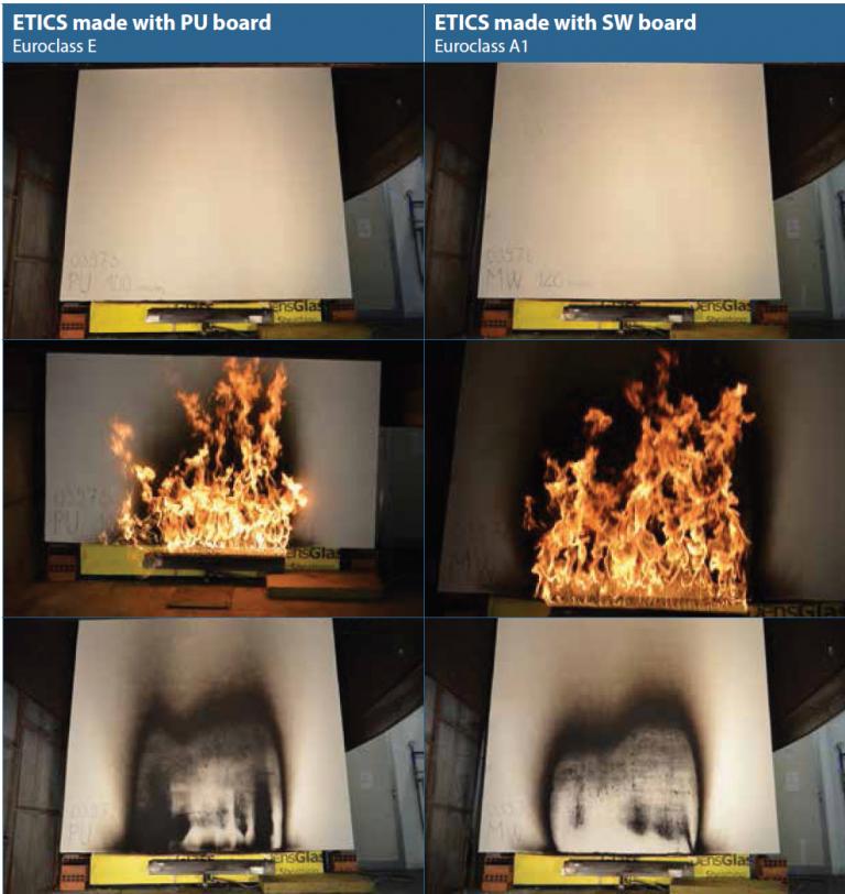 Comportamiento al fuego B fachadas
