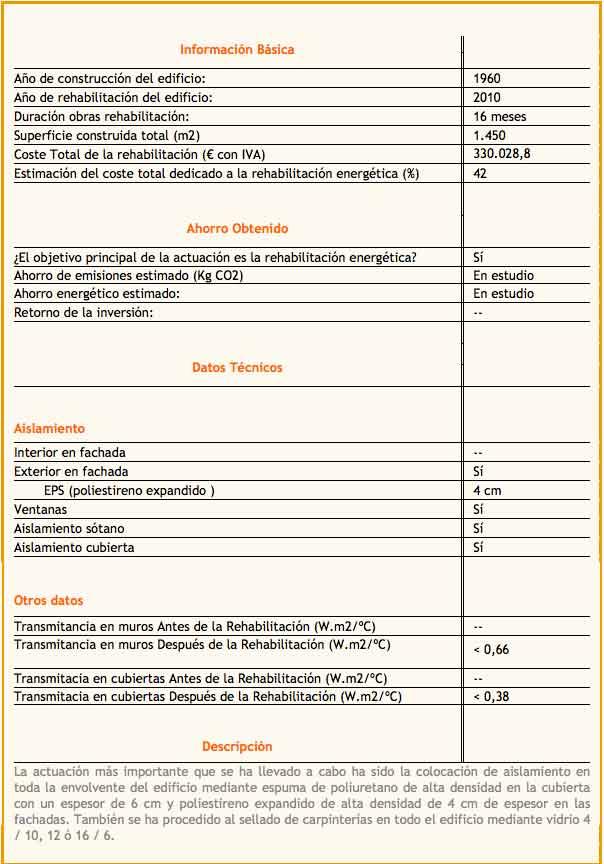 Datos-tecnicos-rehabilitacion-energetica-con-poliuretano-de-16-viviendas-en-madrid