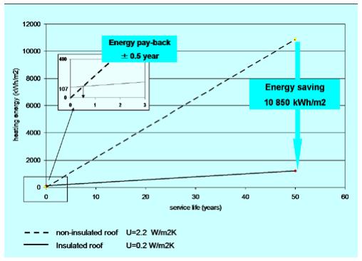 Declaracion ambiental de producto de poliuretano