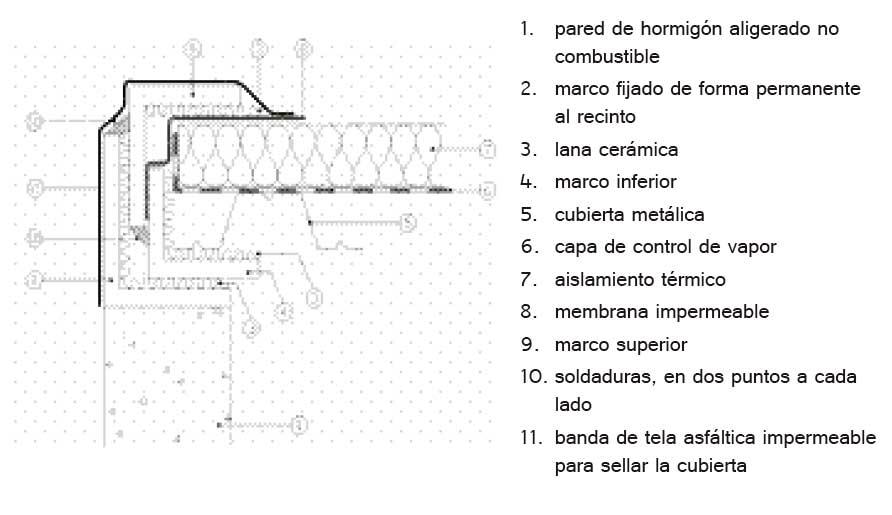 Detalle-esquematico-del-contorno