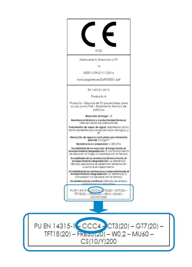 El-Marcado-CE-del-Poliuretano-Proyectado-y-la--influencia-del-Contenido-en-Celdas-Cerradas