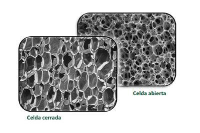 Poliuretano proyectado: diferencias entre celda abierta y cerrada