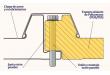 Análisis de la norma de paneles sándwich (UNE-EN 14509:2014)