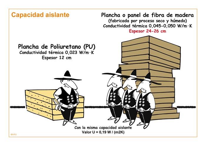 Plancha-de-poliuretano-vs-plancha-de-fibra-de-madera_a