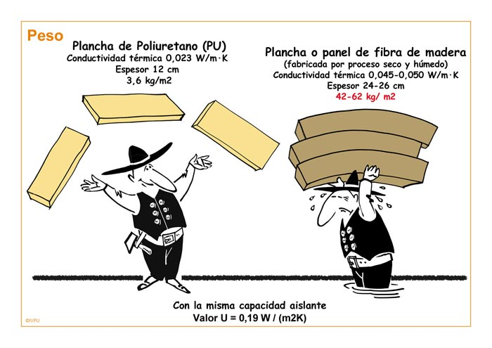 Plancha-de-poliuretano-vs-plancha-de-fibra-de-madera_b