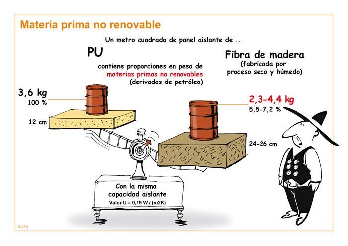 Plancha-de-poliuretano-vs-plancha-de-fibra-de-madera_d