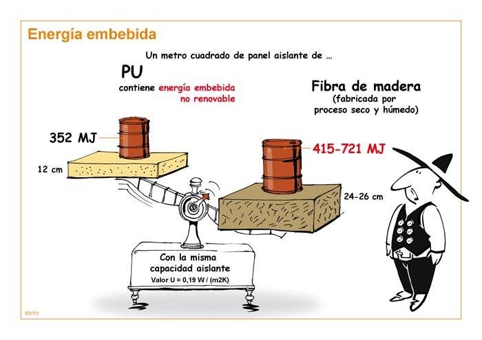 Planchas-de-PU-vs-planchas-de-fibra-de-madera_e