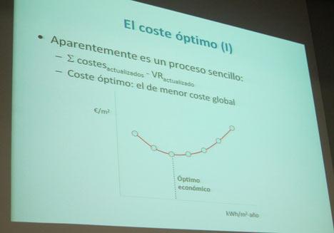 Presentacion-actualizacion-cte-rocio-baguena-coste-optimo