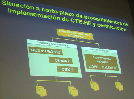 Presentacion-actualizacion-cte-servando-alvarez-diapositiva-capacidades-adicionales-modelo-simplificado