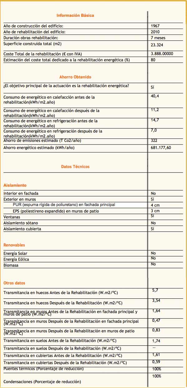 Rehabilitacion-energetica-con-poliuretano-edificio-Alicante_datos-tecnicos