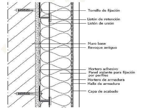 Sistema+Sate+Fijacion+Mecanica
