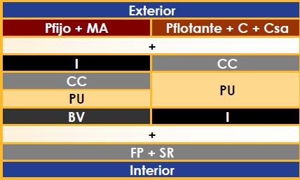 cubierta plana transitable esquema