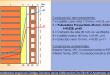 Control de humedad en soluciones de poliuretano