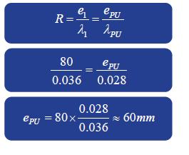ejemplo poliuretano