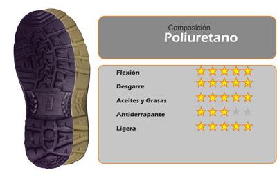 suelas-con-poliuretano-reciclado_by-IPUR
